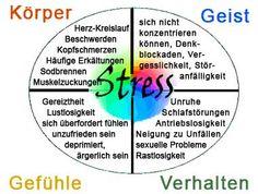 Stress Anzeichen Warnzeichen und Symptome