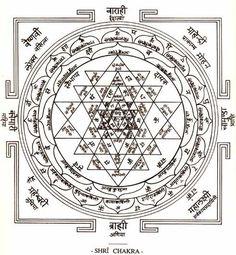 Dedicated to the worship of the Divine Mother in accordance with Hindu Dharma/ Shakta Vedanta. Shiva Art, Shiva Shakti, Hindu Art, Sacred Geometry Art, Sacred Art, Chakra Images, Tantra Art, Motif Oriental, Chakras