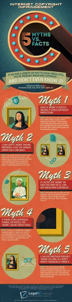 5 Mthys Vs. Facts About Copyright Infringement on the Internet