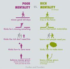Poor Mentality vs. Rich Mentality Of Startup Entrepreneurs #infographic #chart