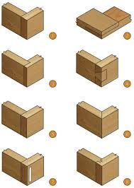 Resultado de imagen para wood joints design