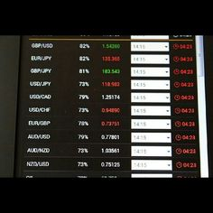 The Best Trading Hours in the Forex Market