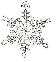 Вязание для начинающих: Вяжем снежинки для новогоднего настроения!