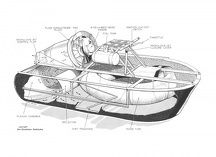 Beardsley Little skimmer II Cutaway Drawing
