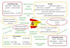 Les quichotteries de Delphine: Comunicar en clase