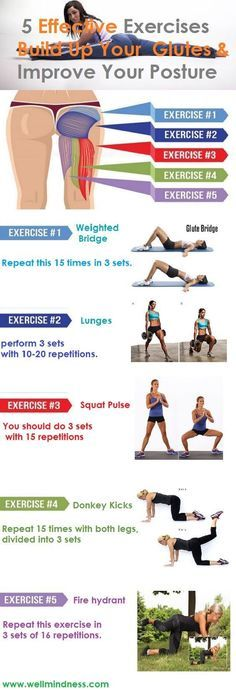 People who lead sedentary lifestyles often have issues with their glutes, as they can become atrophied and sore.