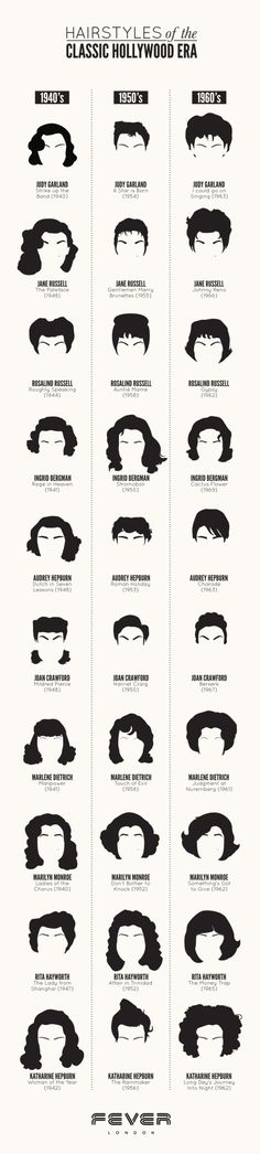 Hairstyles from the classic Hollywood era