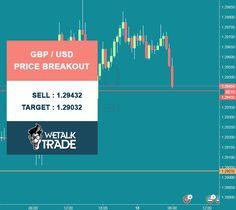 GBP/USD Price Breakout. Buy : 1.29432 Target : 1.29032 Stop Loss : 1.29832 #Wetalktrade #Forex #Trading #ForexSignals