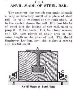 Interesting way to make a RR anvil.