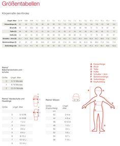 Größenübersicht unserer Marken - Kindermode Quickborn