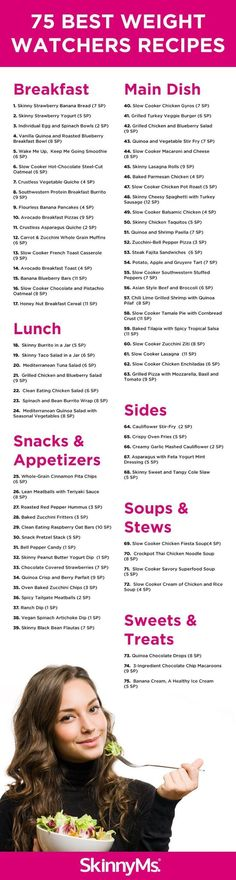 These 75 Best Weight Watchers Recipes are perfect for weight loss meal planning!Save this infographic for later or...More #weightwatchers#ww #weightwatchersrecipes #weightloss #mealplanning #topratedrecipes #easyrecipes #healthyrecipes