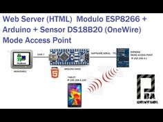 Test Web Server ESP8266 + Arduino + DS18B20 (OneWire) - 2