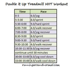 Dpuble it Up HIIT Workout