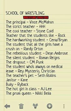 This is really cool! And accurate. If they were in a school this is definitely who everyone would be. The Miz would probably be that guy who's always getting leads in the school play and always brags about it.
