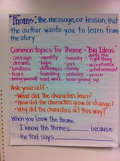 Theme anchor chart - I'd also read that you post story/book titles and their theme(s) as a running list to refer to.