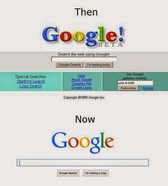 #throwbackthursday #Google