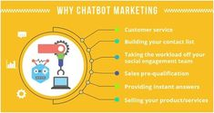 Chat bot Marketing making a huge impact on businesses . If you are still not using for your business reach us anytime Social Media Marketing, Digital Marketing, Contact List, Your Family, Customer Service, Learning, Business, Amazing, Promotion