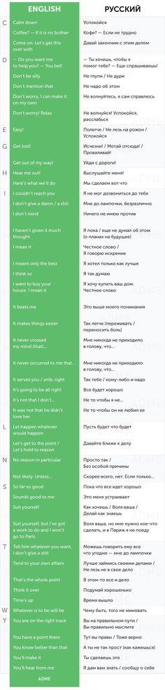 Ванглийском языке много устойчивых фраз ивыражений, которые понять сходу сложно, азнать надо.