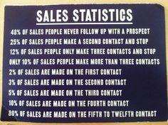 Sales stats www.plnb.vemma.com
