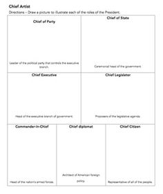 Worksheets Roles Of The President Worksheet create a political party worksheet models lady and student chief artists roles of the president va civics economics sol ce 6 d