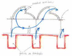 A importância da ventilação natural para arquitetura bioclimática