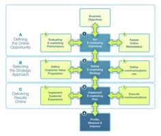 Web-marketing-plan-process.jpg