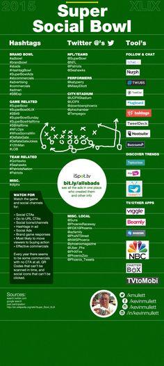 The 2015 #SB49 Super Social Bowl. #adbowl, #brandbowl