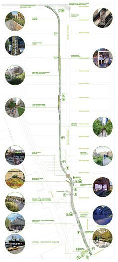 MAP: THE HIGH LINE | MANHATTAN | NEW YORK CITY | USA: *Opened: 2009; 1.45miles (2.33km) long landscaped park created on a disused section of elevated rail line*