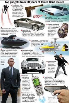 James Bond from Dr No to Skyfall – 50 years of gadgets, an annotated graphic – Engineering & Technology magazine Estilo James Bond, James Bond Style, Q James Bond, James Bond Skyfall, Daniel Craig James Bond, James Bond Party, James Bond Movies, Roger Moore, Bond Girls