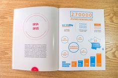 Bilan annuel 100 000 Entrepreneurs – bham.fr  #miseenpage #layout #infographie