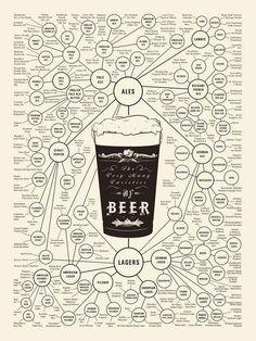 Beer info - Imgur