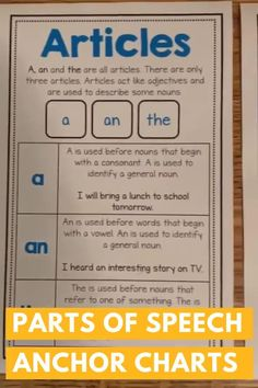 Parts of Speech Posters - English Grammar For Kids, English Phonics, Teaching English Grammar, English Writing Skills, Grammar Lessons, English Vocabulary Words, English Language Learning, Learn English Words, English Grammar Rules Tenses
