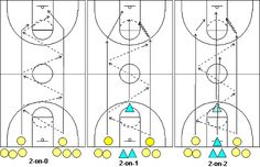 Basketball Drills - Full-Court Passing Drills -- 2-on-0, 2-on-1, 2-on-2... Coach's Clipboard Playbook