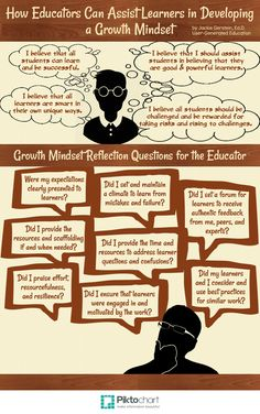How Educators Can Assist Learners in Developing a Growth Mindset #education