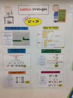 Make this FREE Addition Anchor Chart!!!