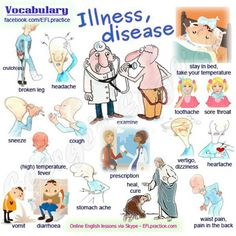 Illness Vocabulary