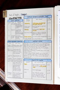Bible Study Discover One of a Kind: Scripture Journal Tutorial: Part Studying By Chapters Im not this hardcore but it is inspiring. Just fyi this person is trying to sell their templates for scripture study which Im not ok with. Bible Study Tools, Bible Study Journal, Scripture Study, Scripture Journal, Bible Study Notebook, Prayer Journals, Book Journal, Lds Scriptures, Bible Prayers