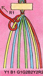 How to Make a Chevron Bracelet Chevron Armband, Chevron Bracelet, Macrame Knots, Macrame Bracelets, Friendship Bracelet Patterns, Friendship Bracelets, Bracelet Making, Jewelry Making, Diy Bracelets With String