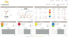 Personal Energy Consumption data dashboard by VisibleEnergy