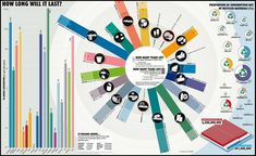 5 ways studying infographics can make you a better mind mapper