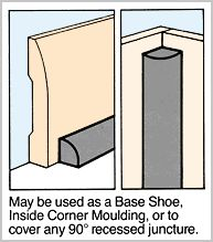 Base Moulding For Curved Corners Here S What A Baseboard