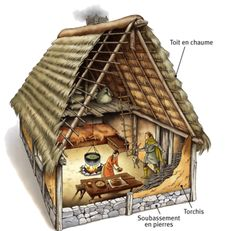Pearltrees lets you organize everything you're interested in Medieval Houses, Medieval Life, Chateau Moyen Age, Vikings, Castle Illustration, Viking House, Small Cottage Homes, Diy Cabin, Primitive Survival