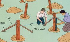 setting the poles