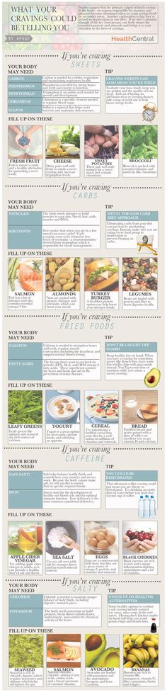 Craving chocolate or others foods often? What your food cravings could be telling you: http://www.healthcentral.com/diet-exercise/c/458275/169824/cravings-infographic?ap=2012 #infographic #nutrition #healthyswaps