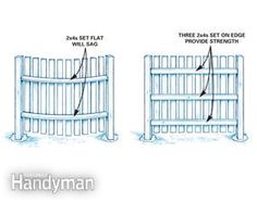 Build A Privacy Fence
