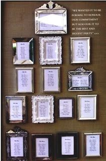 Picture Frame Seating Chart | Ayuda con el sitting!!!! - Banquetes - Foro Bodas.net
