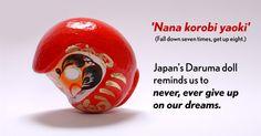 Nana korobi yaoki