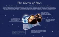 We have product specialists in all of our categories who monitor trends from around the world to source innovative, exciting and delicious products for you… Baci Chocolate, Chocolate Truffles, Italian Language Courses, Cooking Courses, Romantic Love, Gourmet Recipes, The Secret, Wedding Favors, Food