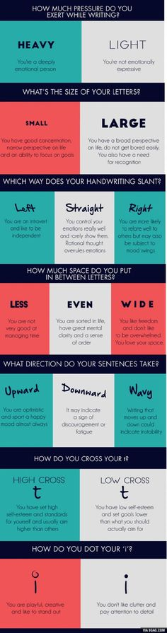 This Is What Your Handwriting Says About Your Personality - 9GAG