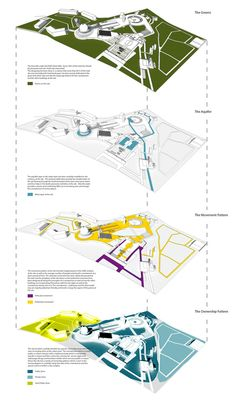 """Sacred Landscapes or """"Taboo Spaces"""" in Indian Crematoriums,Zoning diagrams…"""